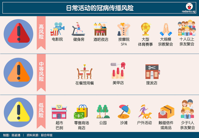 activities updated.jpg