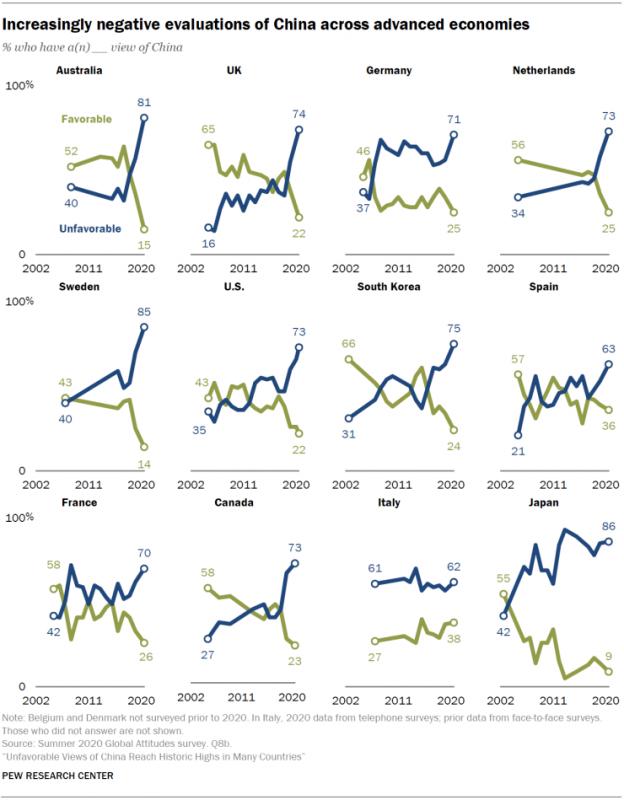 20201007 unfavourable chart.png