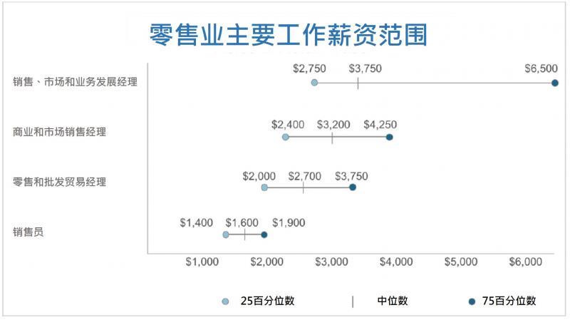20201012 salary.jpg