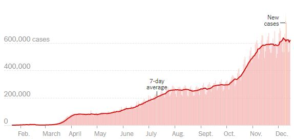20201217 - Graph.JPG