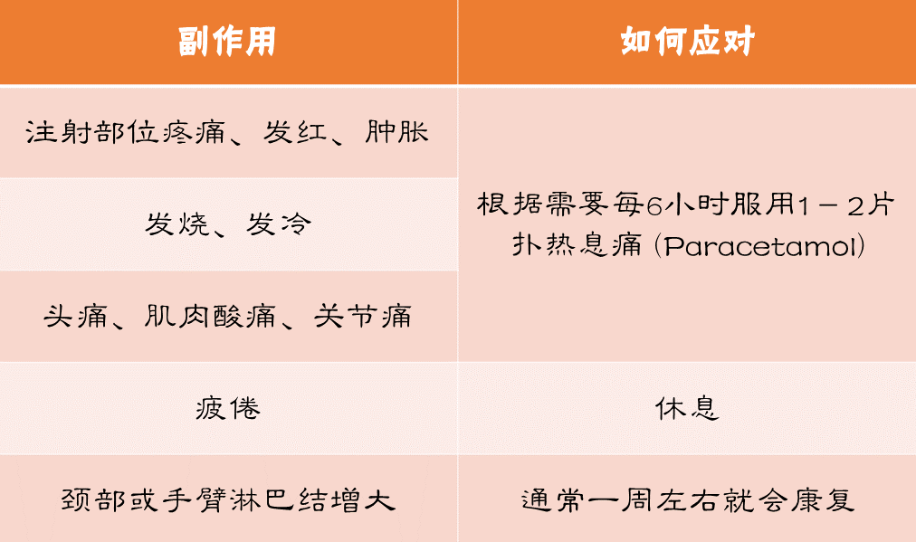 20210205 - Table (1).png