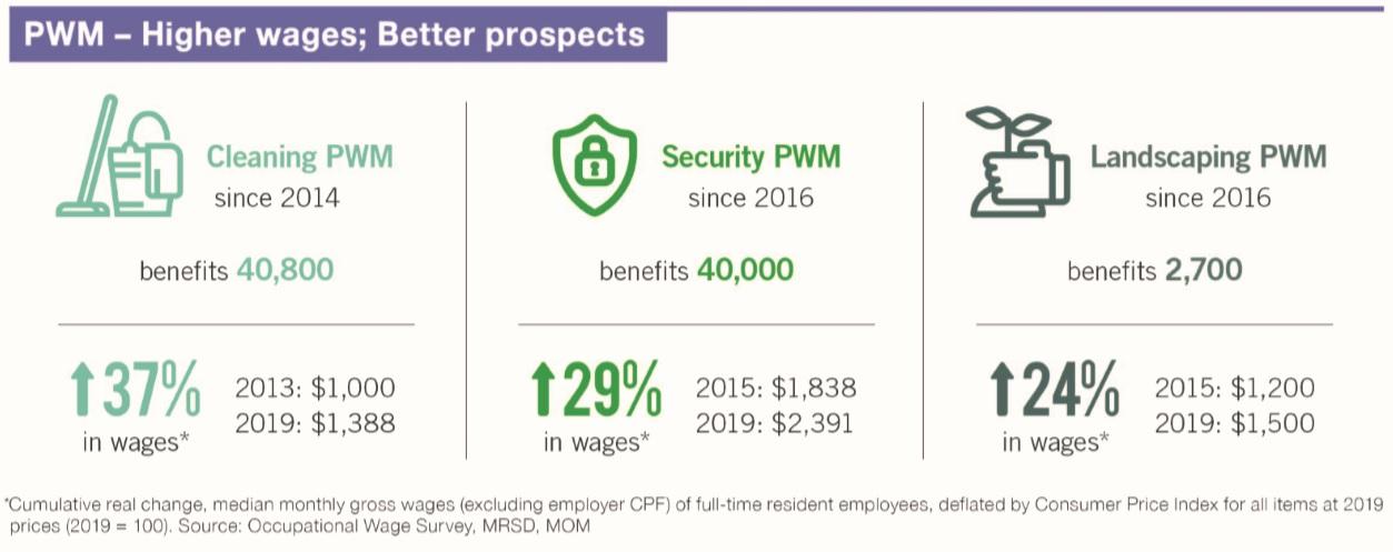 20210303-better prospects.jpg