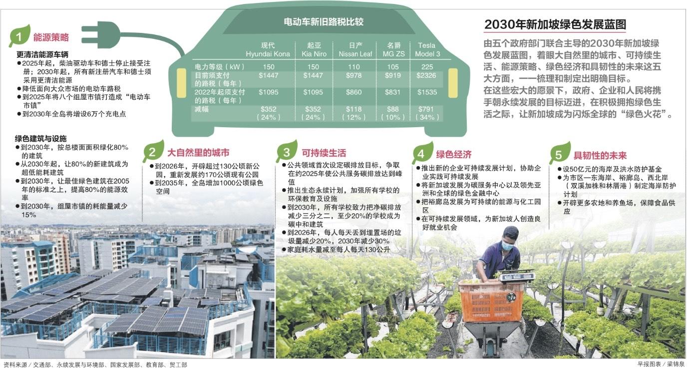 20210305-green plan.jpg