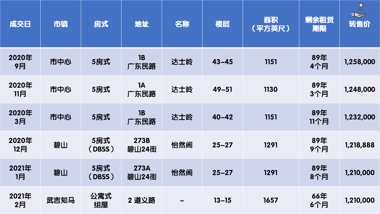 20210330 - Table 1.png