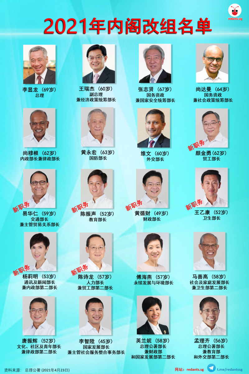 20210423-SG new cabinet 2021.png
