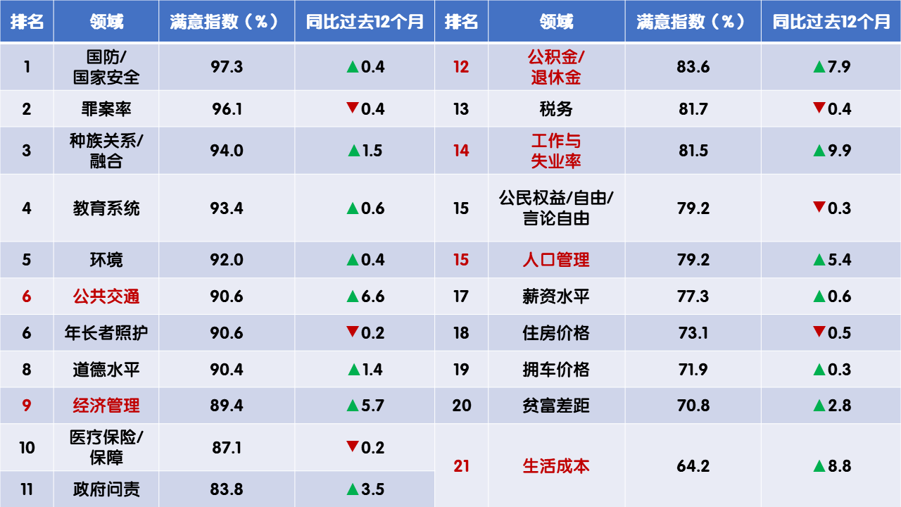 20210503 - Table.png