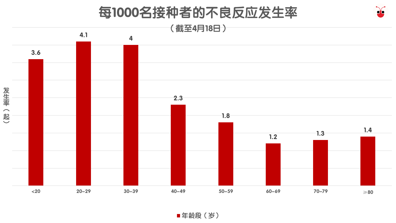 20210507 - Table 2.png