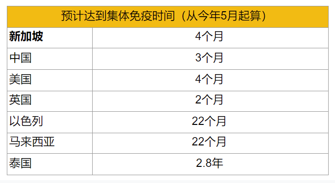 20210527 table 2.png