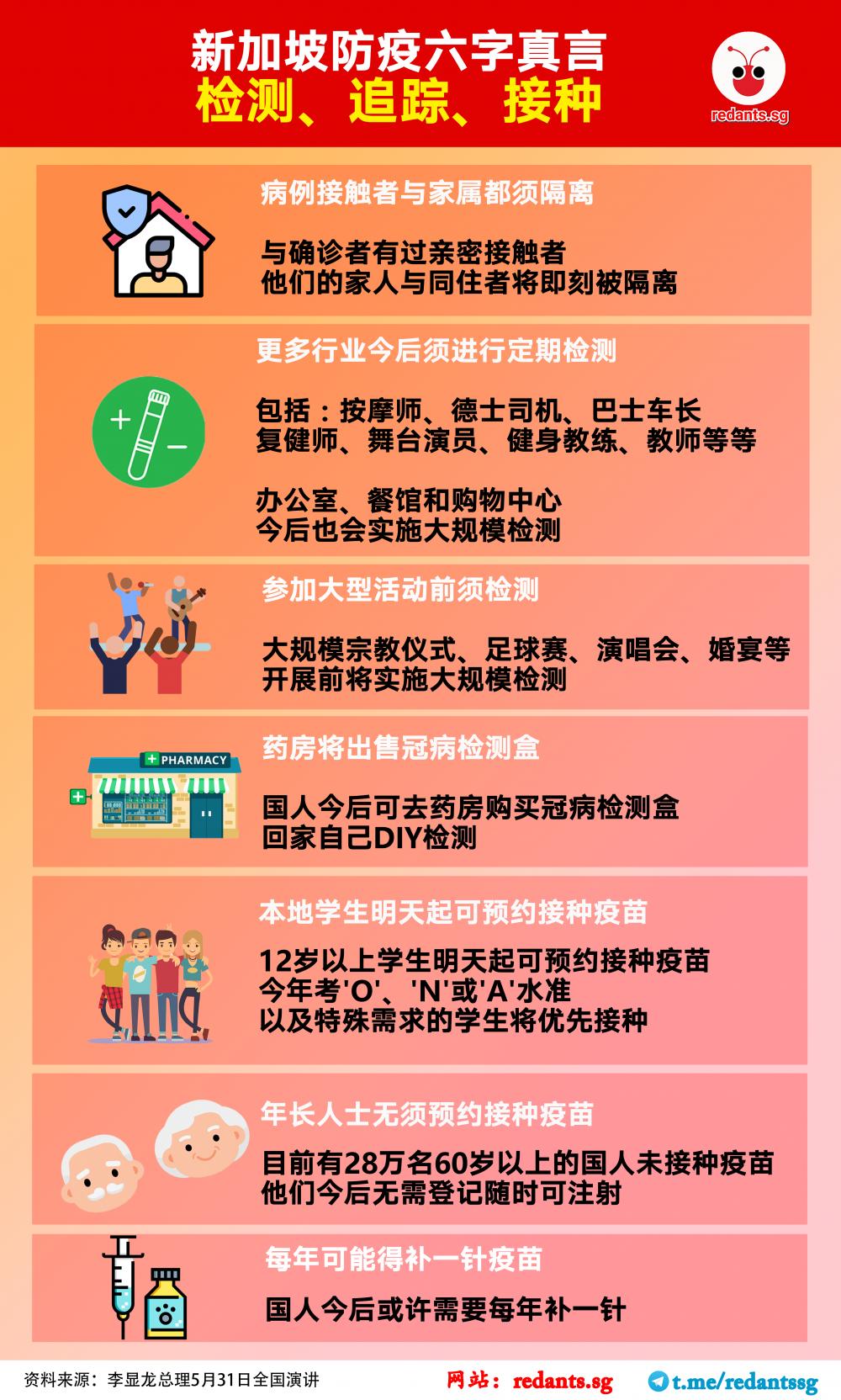 20210531-PM Lee liuzizhenyan.png