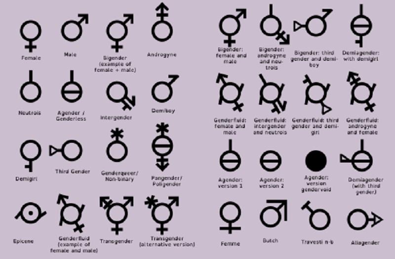 20210630-genders list.jpg