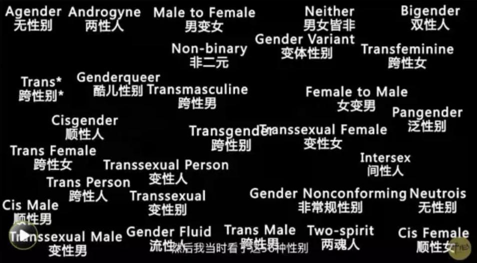 20210630-genders.png