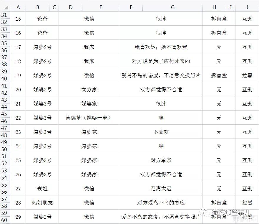 20210714 - Excel 2.jpeg