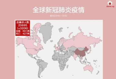 新冠肺炎数据:马国确诊病例曾到新加坡出差